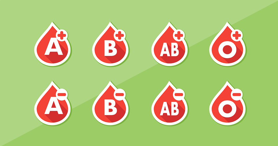 blood-types-a-representation
